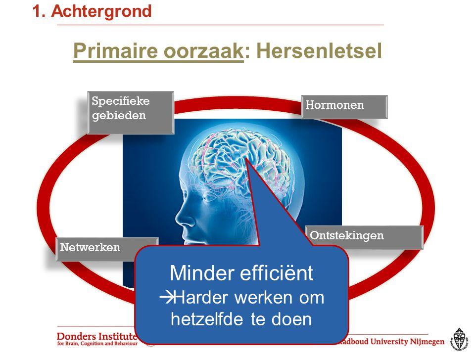 Primaire oorzaak: Hersenletsel