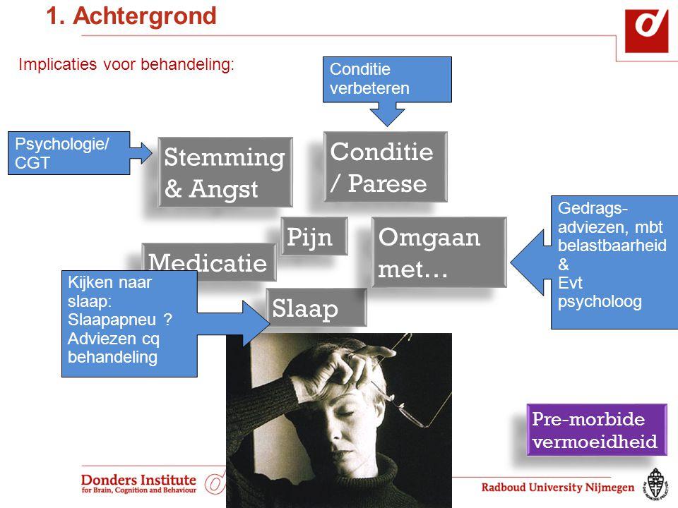 Conditie/ Parese Stemming & Angst Pijn Omgaan met… Medicatie Slaap