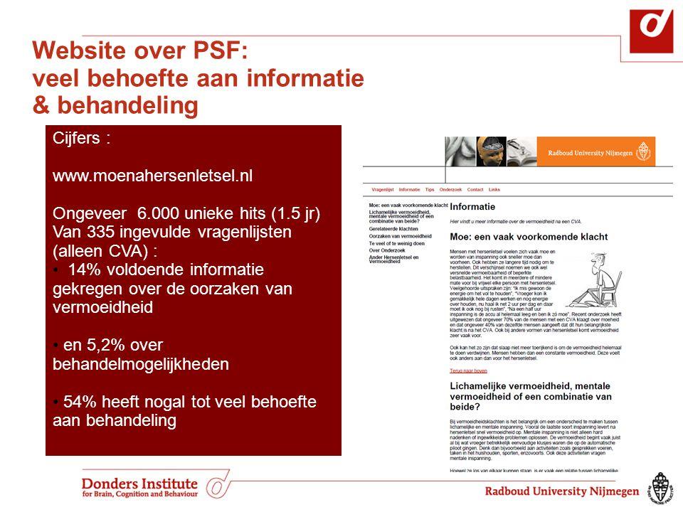 Website over PSF: veel behoefte aan informatie & behandeling