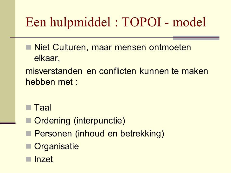 Een hulpmiddel : TOPOI - model