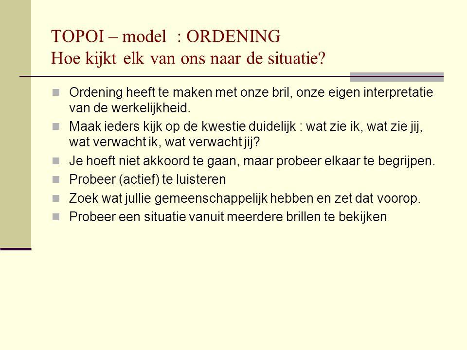 TOPOI – model : ORDENING Hoe kijkt elk van ons naar de situatie