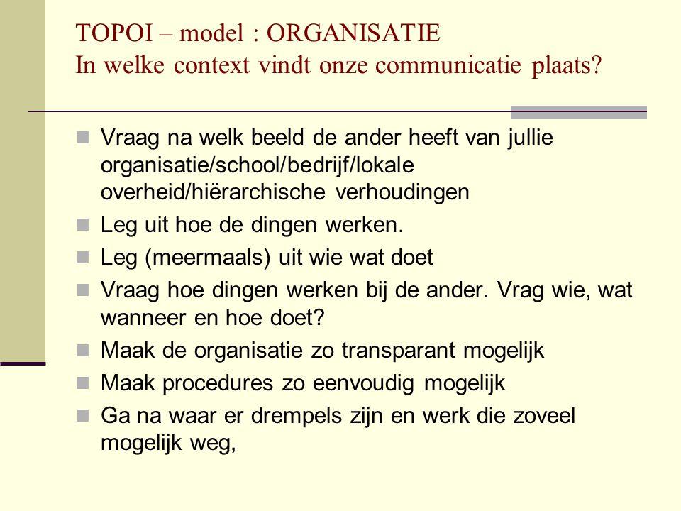 TOPOI – model : ORGANISATIE In welke context vindt onze communicatie plaats