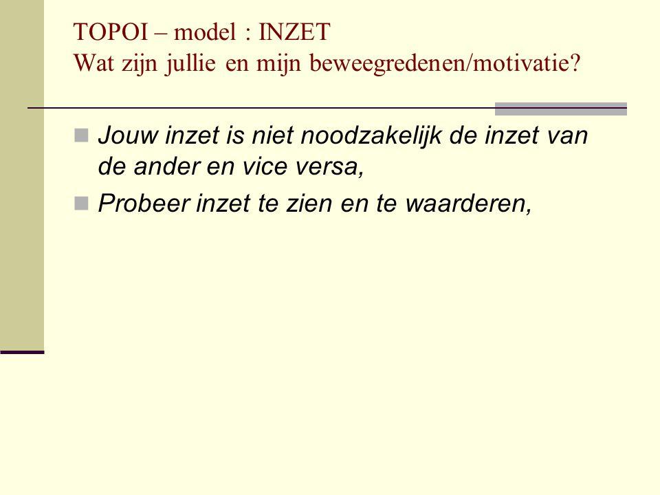 TOPOI – model : INZET Wat zijn jullie en mijn beweegredenen/motivatie