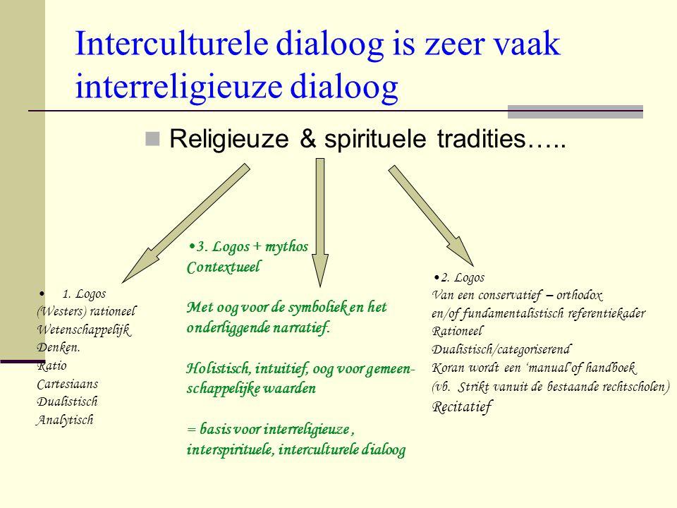 Interculturele dialoog is zeer vaak interreligieuze dialoog