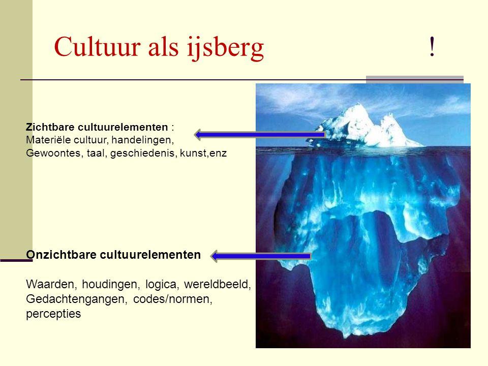 Cultuur als ijsberg ! Onzichtbare cultuurelementen