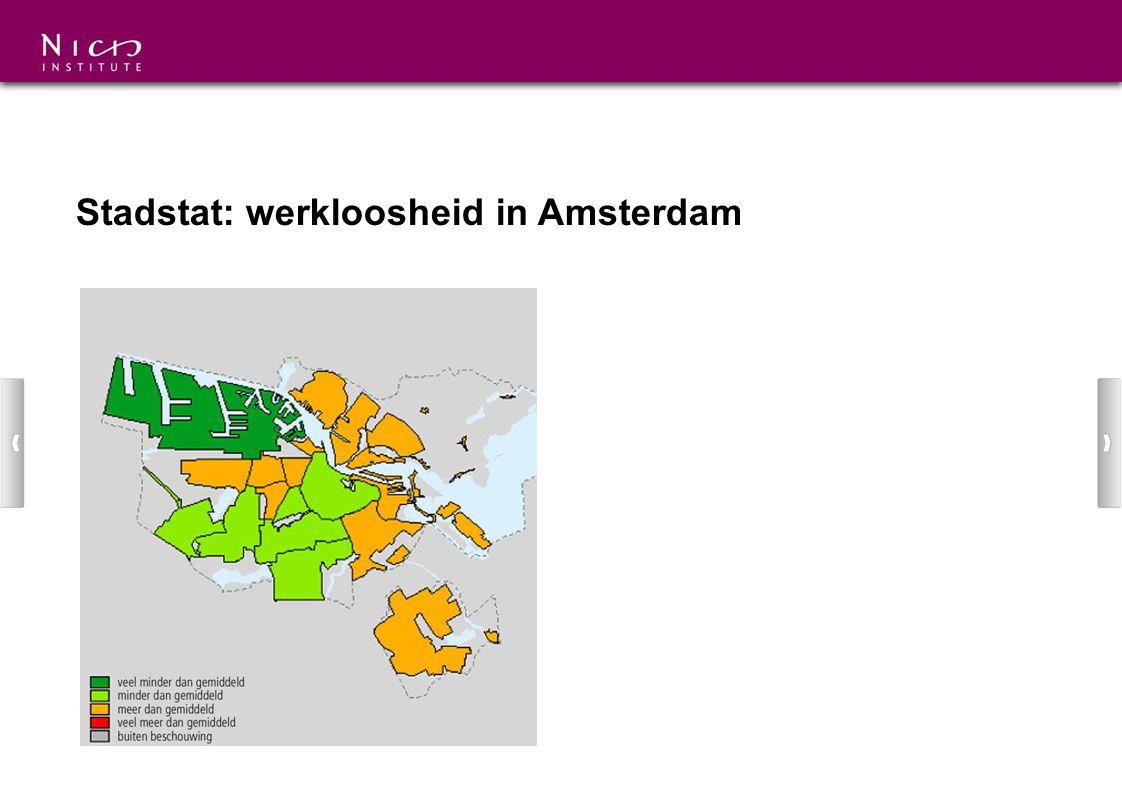 Stadstat: werkloosheid in Amsterdam
