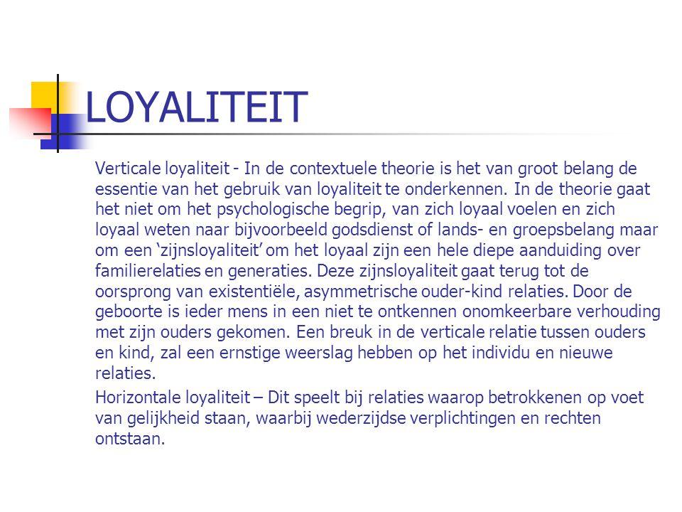 LOYALITEIT