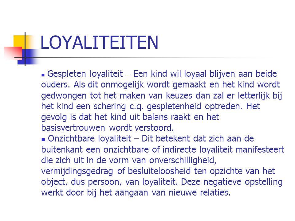 LOYALITEITEN