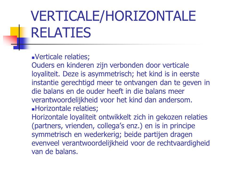 VERTICALE/HORIZONTALE RELATIES
