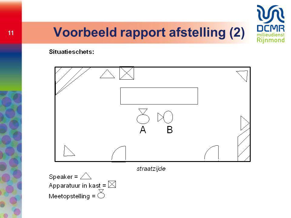 Voorbeeld rapport afstelling (2)