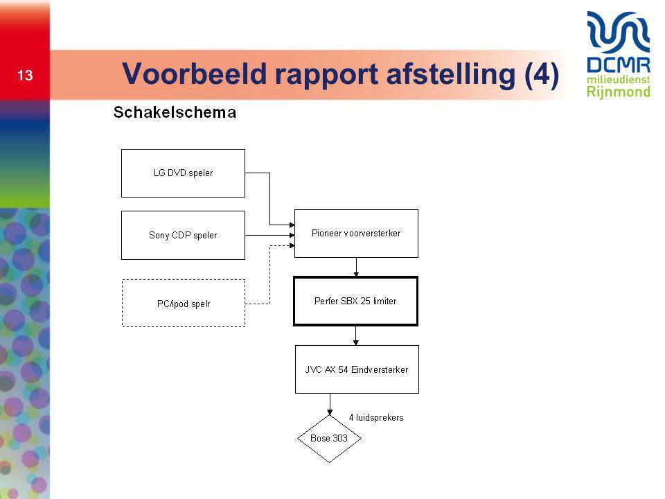Voorbeeld rapport afstelling (4)