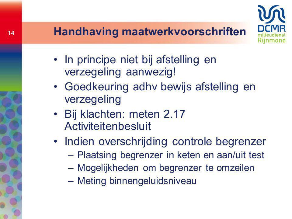Handhaving maatwerkvoorschriften