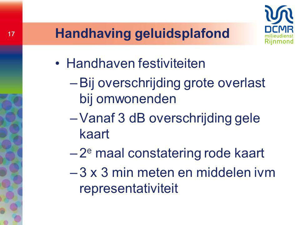Handhaving geluidsplafond