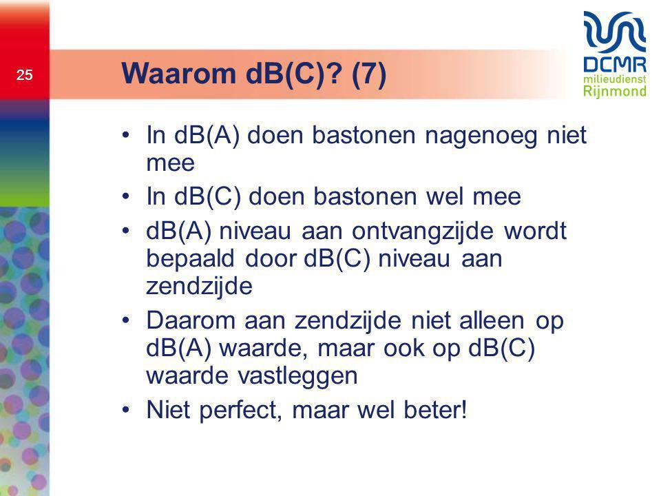Waarom dB(C) (7) In dB(A) doen bastonen nagenoeg niet mee