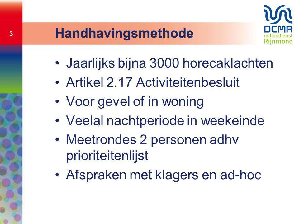 Handhavingsmethode Jaarlijks bijna 3000 horecaklachten. Artikel 2.17 Activiteitenbesluit. Voor gevel of in woning.