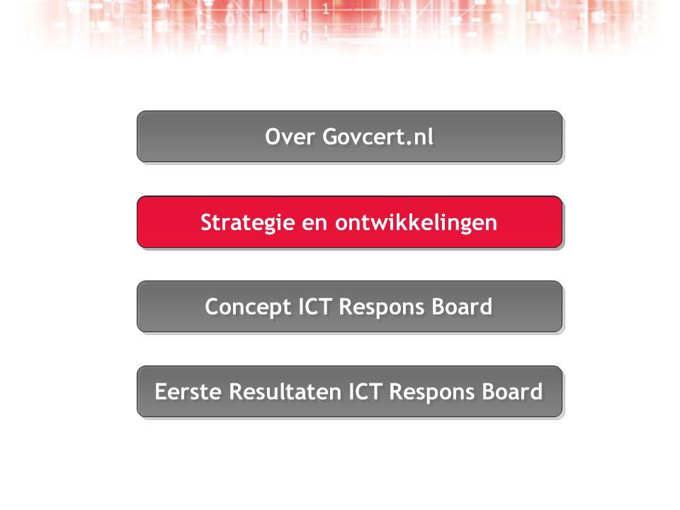 Strategie en ontwikkelingen Strategie en ontwikkelingen