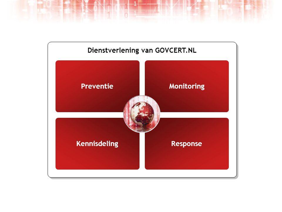 Dienstverlening van GOVCERT.NL