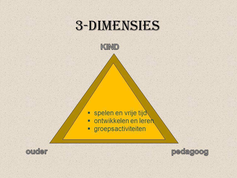 3-dimensies KIND ouder pedagoog spelen en vrije tijd