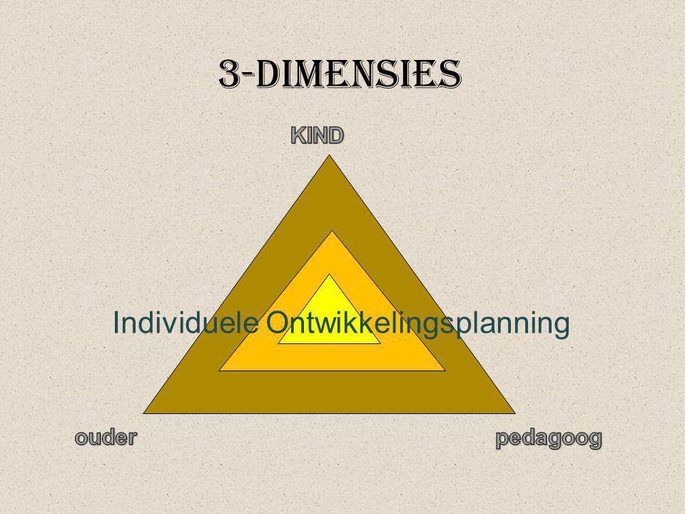 3-dimensies KIND Individuele Ontwikkelingsplanning ouder pedagoog