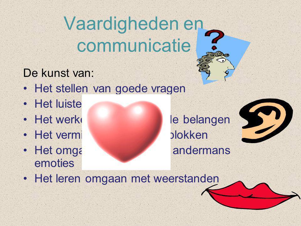 Vaardigheden en communicatie