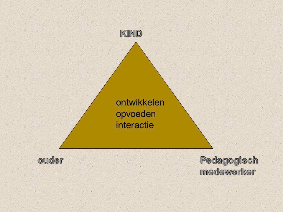 KIND ontwikkelen opvoeden interactie ouder Pedagogisch medewerker
