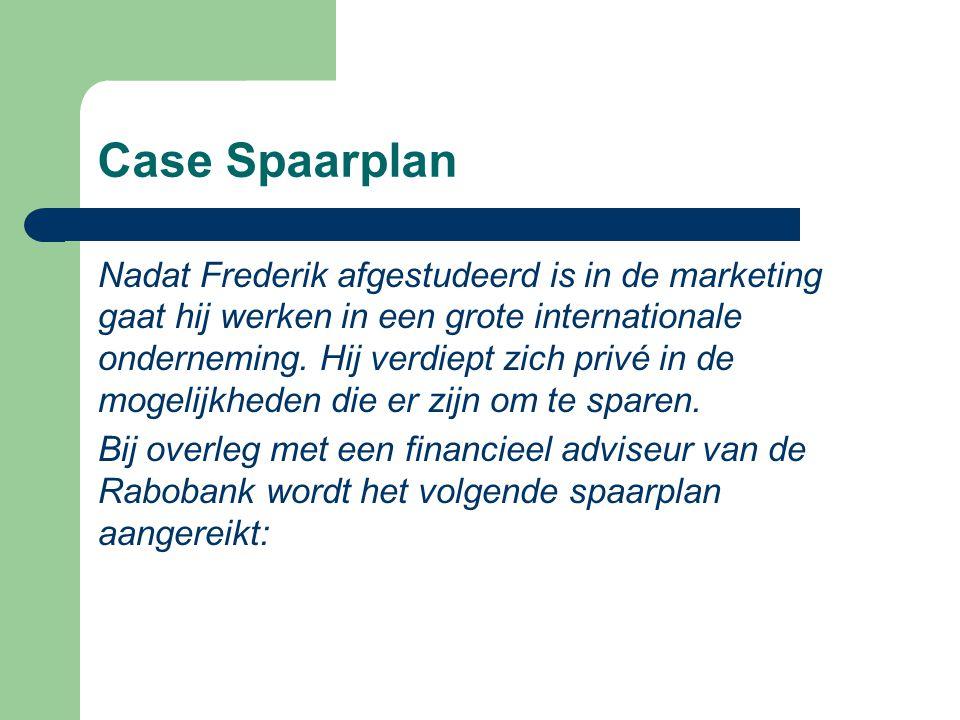 Case Spaarplan