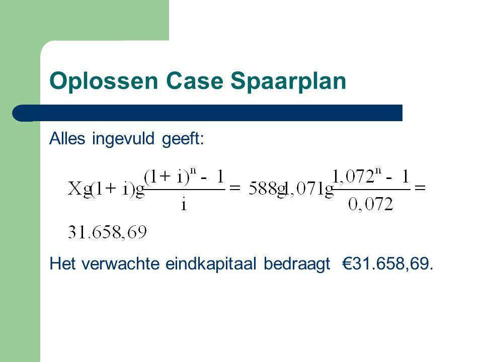 Oplossen Case Spaarplan