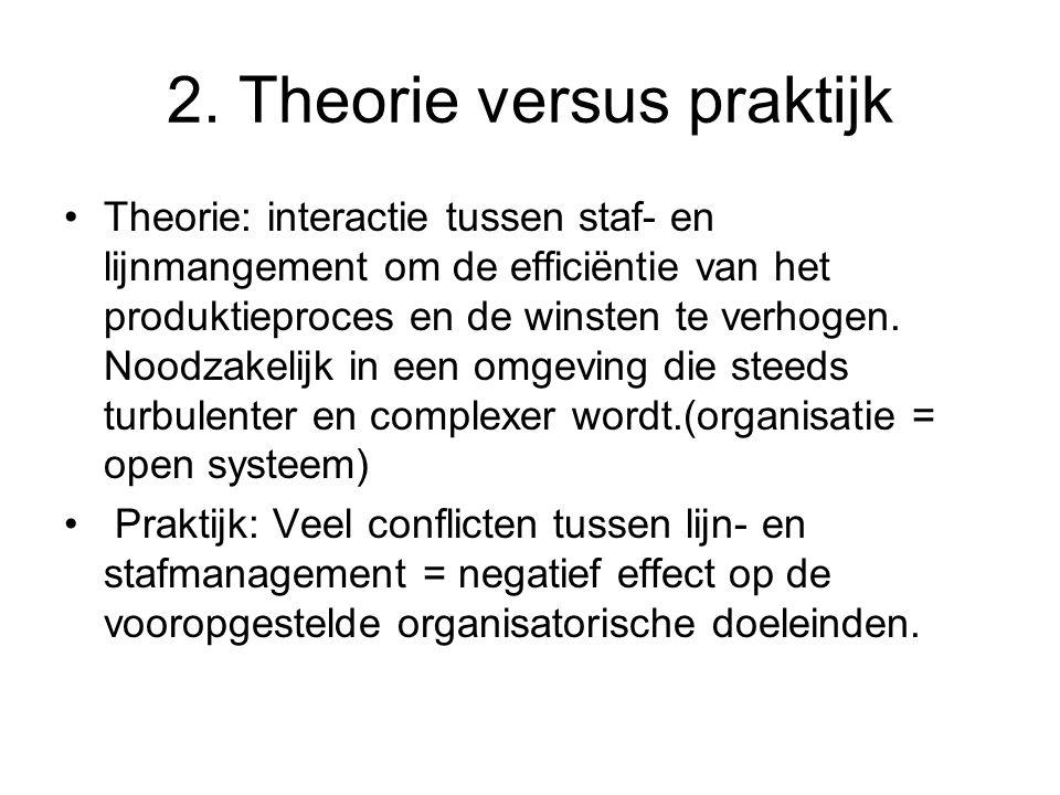 2. Theorie versus praktijk
