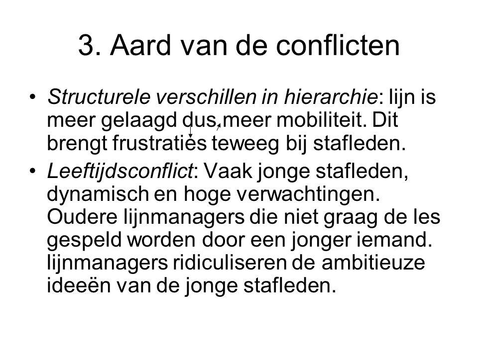 3. Aard van de conflicten