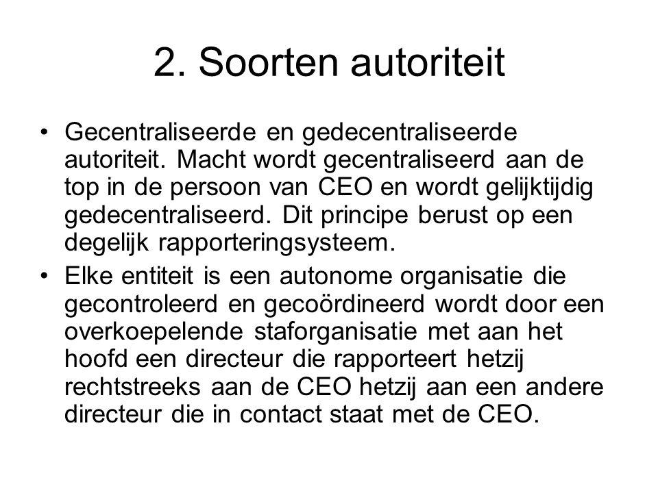 2. Soorten autoriteit