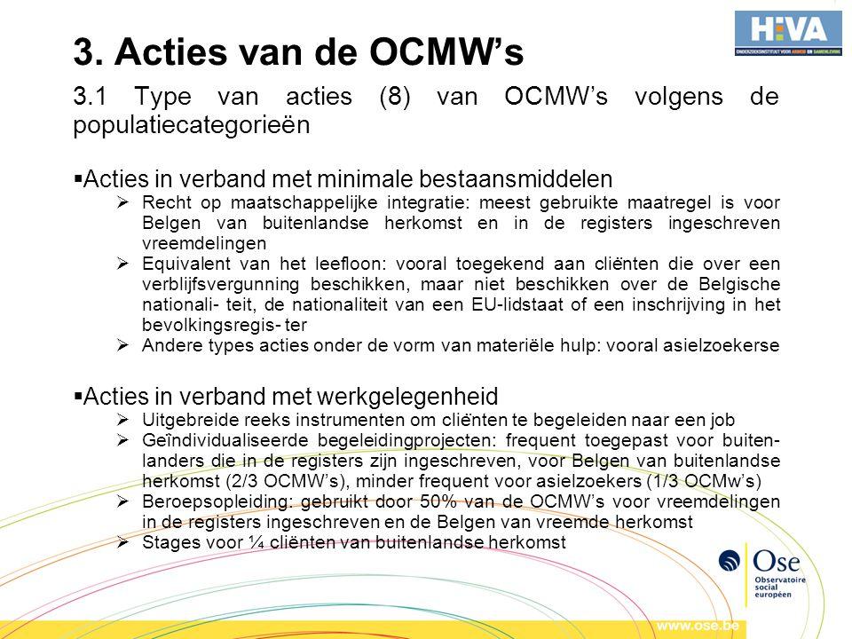 3. Acties van de OCMW's 3.1 Type van acties (8) van OCMW's volgens de populatiecategorieën. Acties in verband met minimale bestaansmiddelen.