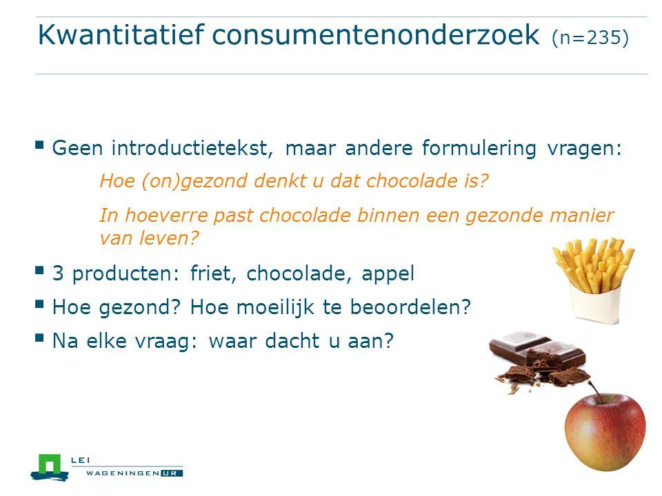 Kwantitatief consumentenonderzoek (n=235)