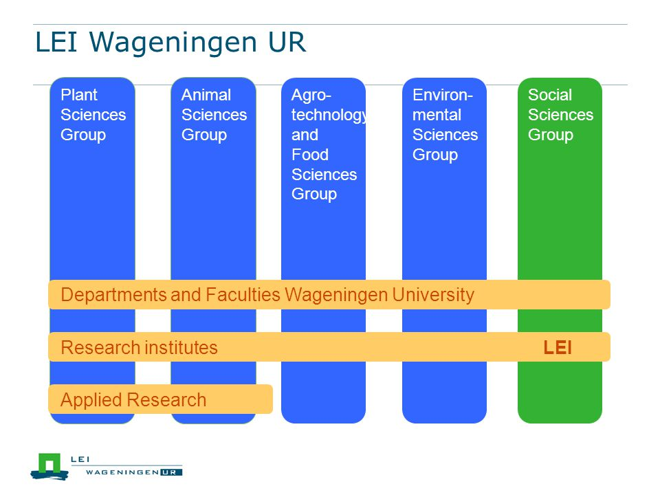 LEI Wageningen UR N=5500 Plant Sciences Group Animal Sciences Group