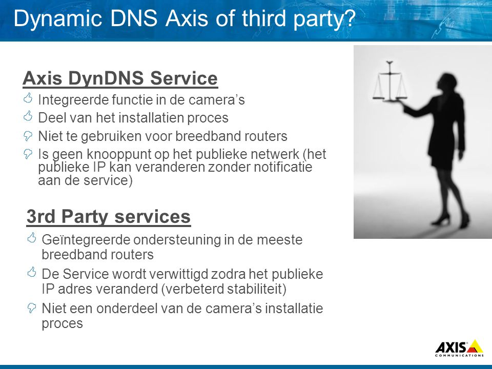 Dynamic DNS Axis of third party