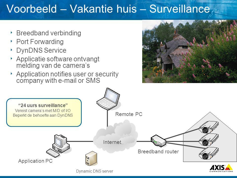 Voorbeeld – Vakantie huis – Surveillance