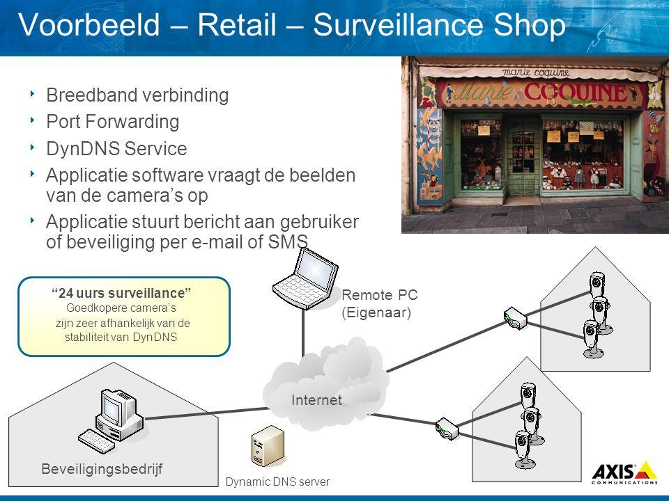Voorbeeld – Retail – Surveillance Shop