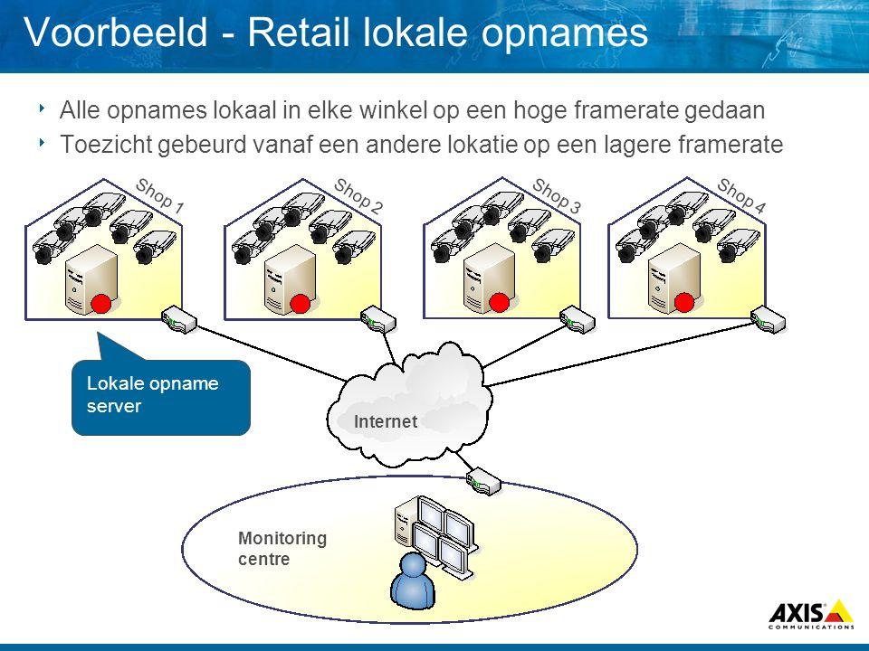 Voorbeeld - Retail lokale opnames