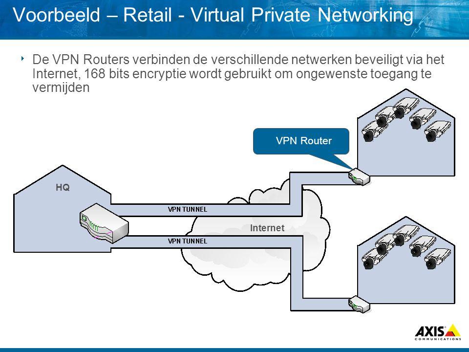 Voorbeeld – Retail - Virtual Private Networking