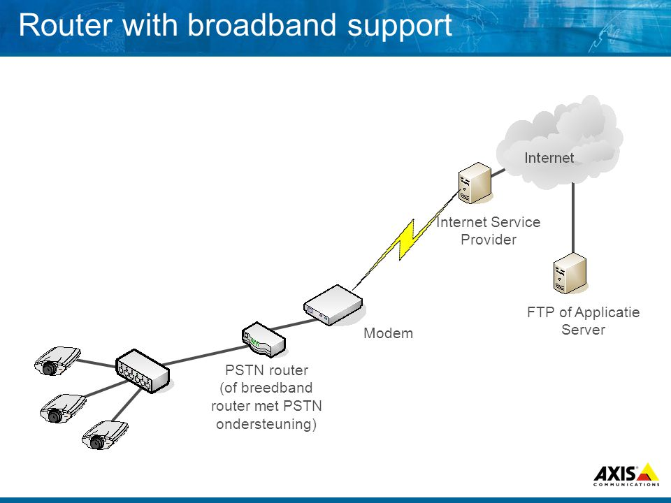 Router with broadband support