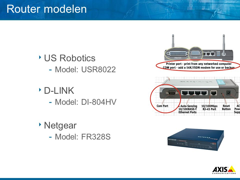 Router modelen US Robotics D-LINK Netgear Model: USR8022