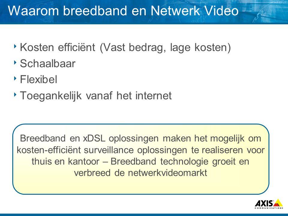 Waarom breedband en Netwerk Video