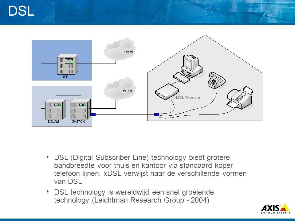 DSL DSL Modem Slide objective: To explain the term DSL and to give a Illustration on how a DSL system is constructed.