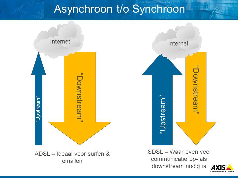 Asynchroon t/o Synchroon