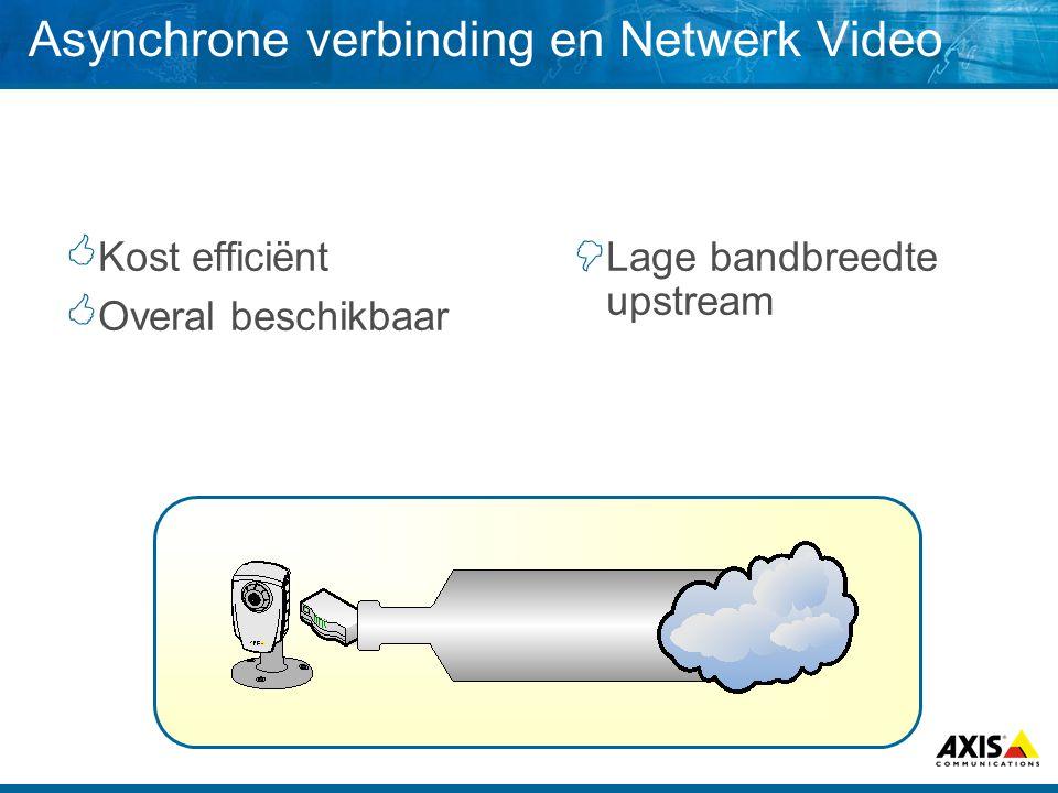 Asynchrone verbinding en Netwerk Video