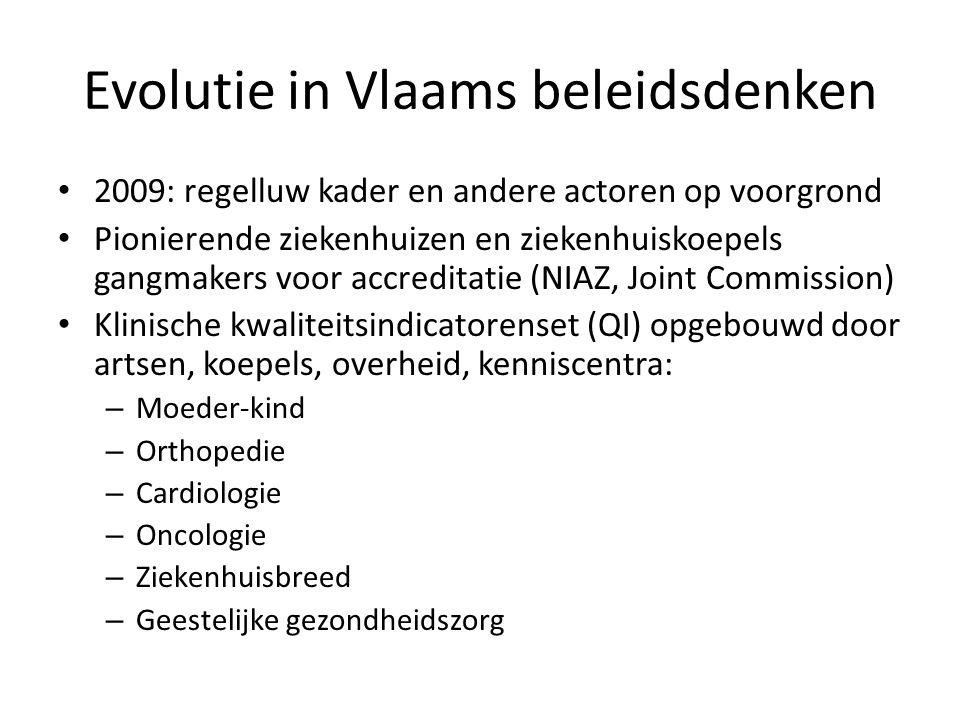 Evolutie in Vlaams beleidsdenken