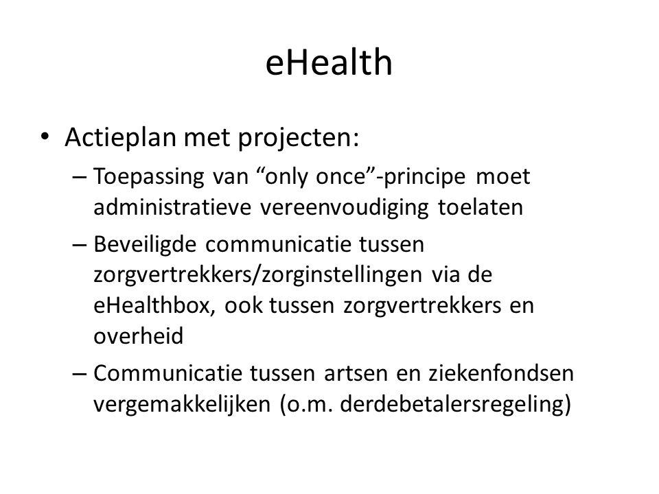 eHealth Actieplan met projecten: