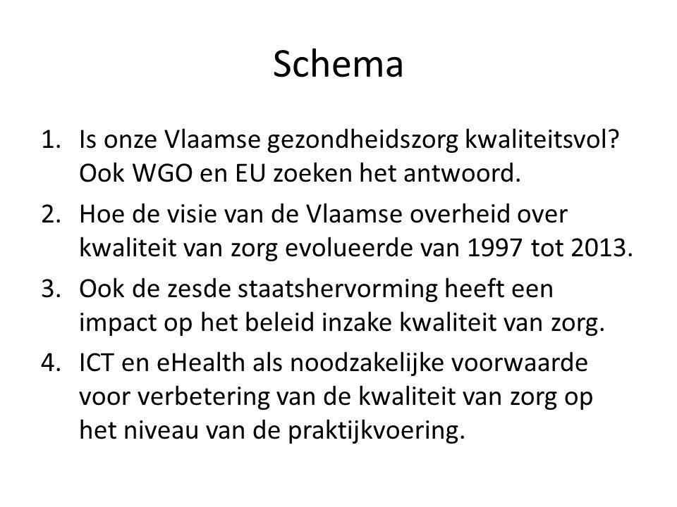 Schema Is onze Vlaamse gezondheidszorg kwaliteitsvol Ook WGO en EU zoeken het antwoord.