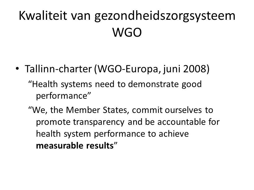 Kwaliteit van gezondheidszorgsysteem WGO