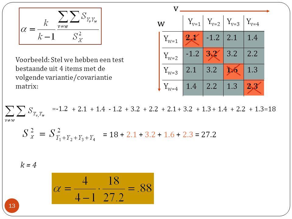 v w Yw=4 Yw=3 Yw=2 Yw=1 Yv=4 Yv=3 Yv=2 Yv=1 2.1 -1.2 2.1 1.4 -1.2 3.2