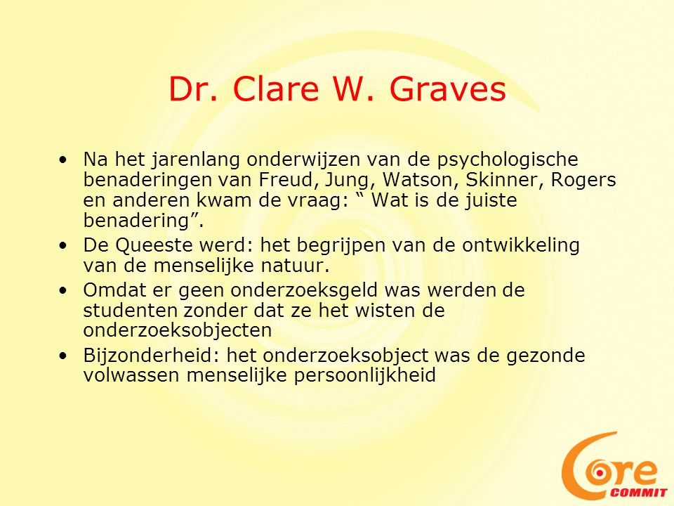 Dr. Clare W. Graves